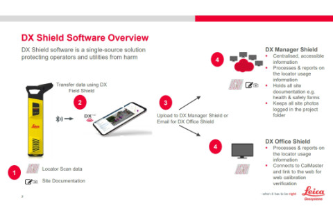 Leica DX Manager software